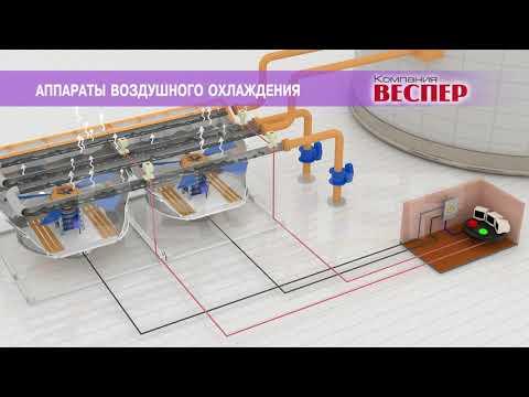 Управление приводом вентиляторов аппарата воздушного охлаждения