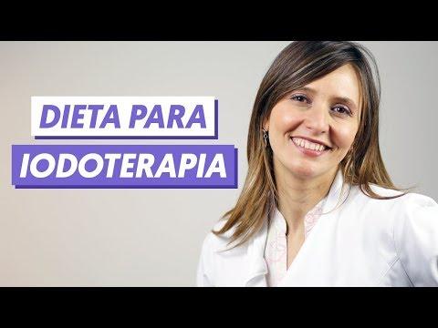 Imagem ilustrativa do vídeo: Alimentação SEM IODO | Iodoterapia