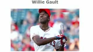 Willie Gault - résumé de sa carrière sportive
