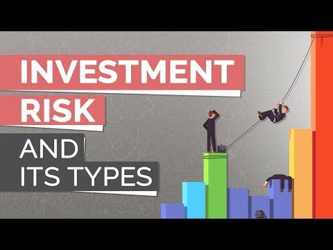 mp4 Investment Risk Management, download Investment Risk Management video klip Investment Risk Management