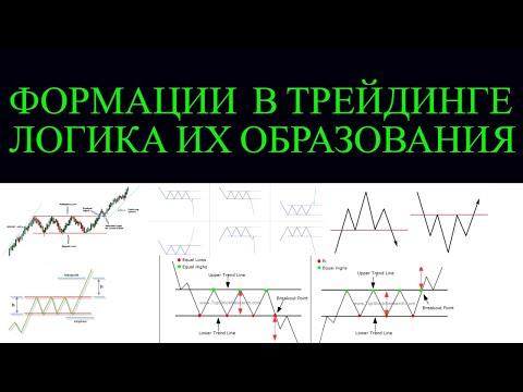 График курса рубля рф на форекс