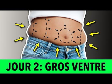 Conseils faciles pour perdre la graisse du ventre