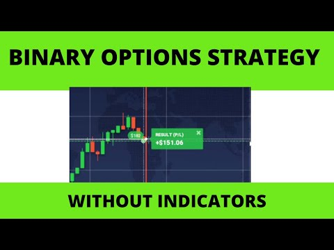 Strategies in the binary options market