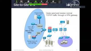 CCNA Security - Site to Site VPN
