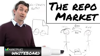 The 'repo' market explained
