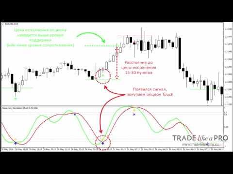 Торговать бинарными опционами прибыльно