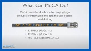 MoCA 101: Part 1, Overview