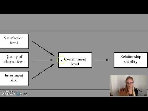 mp4 Investment Model, download Investment Model video klip Investment Model
