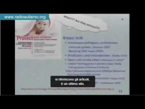 Violazione di dermatite di atopic di microflora