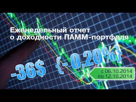 Бинарные опционы путь к финансовой независимости константин беседин