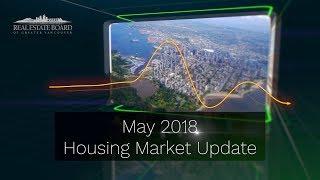 REBGV May 2018 Market Summary