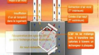preview picture of video 'installation VMC double flux haut rendement à Bagnères de bigorre'