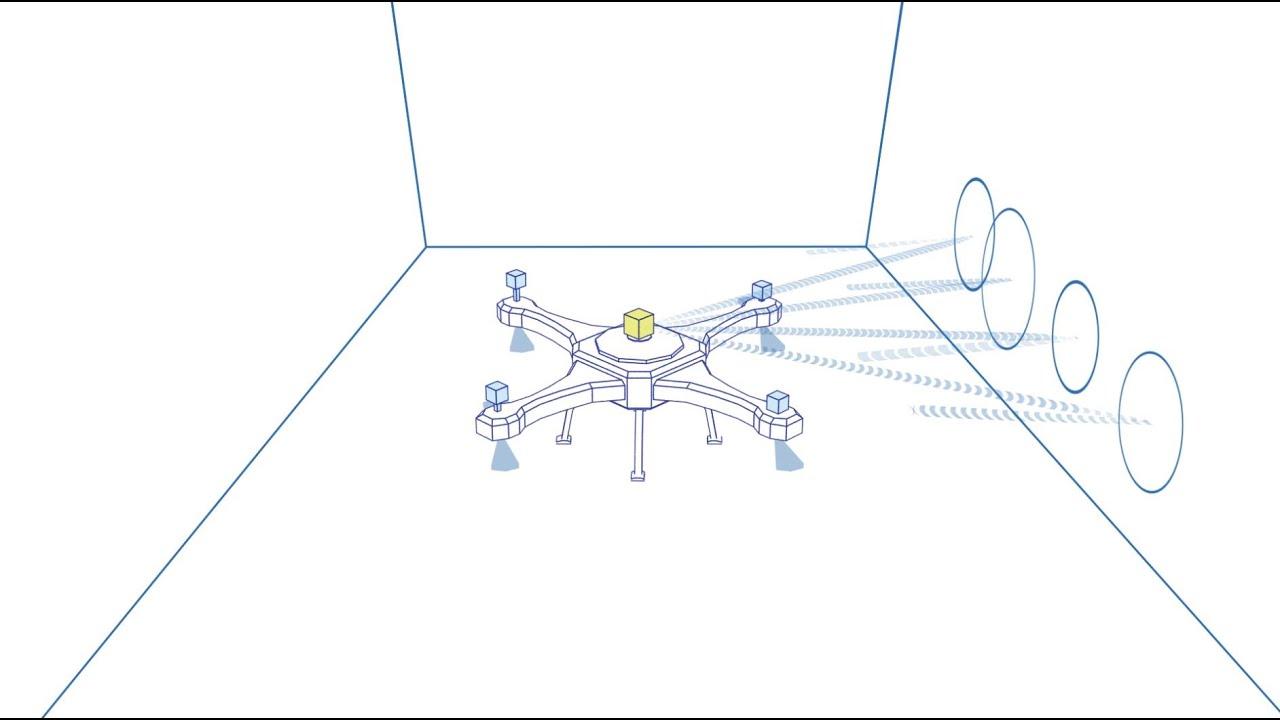 Echolocation – How drones can hear walls