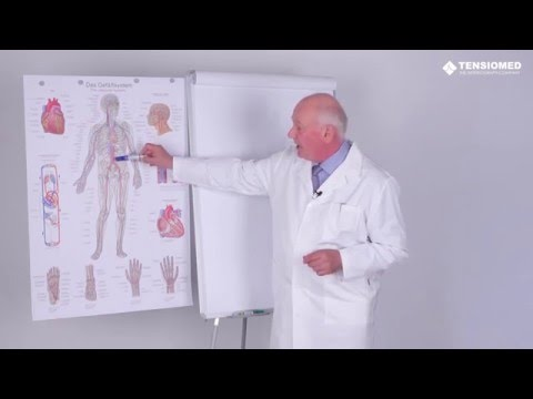 Wie zur Behandlung von Hypertonie