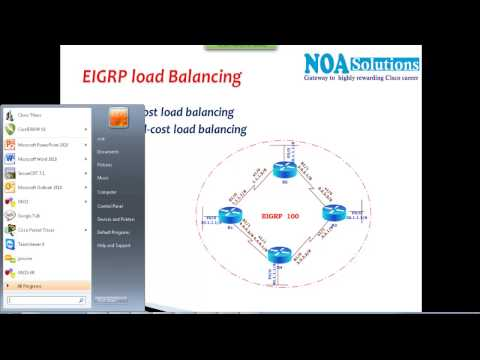 Download Ccnp Route 300 101 Version 2 0 Eigrp Loadbalancing Equal Cost