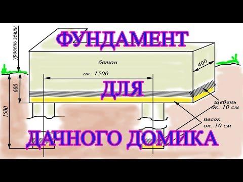 Фундамент для дачного домика Схема Размеры Чертеж