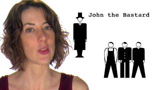 quotmuch ado about nothingquot  characters  overview amp analysis  60second recap ®