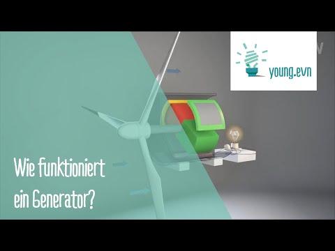 Wie funktioniert ein Generator?