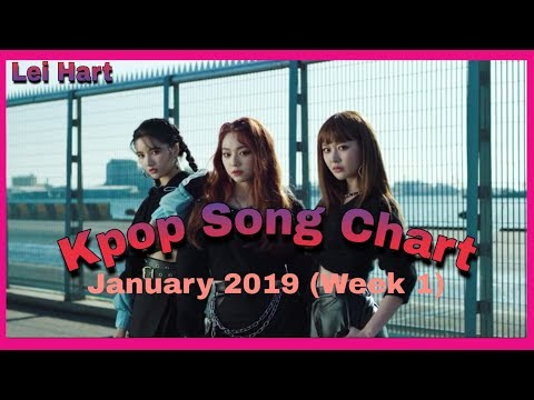 (TOP 20)Kpop Song Chart | January 2019 (Week1)