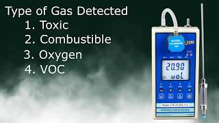 Portable Gas Detector - Confined spaces | Gas Detection