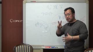道幸武久のビジネス心理学-2~フロイトの心理学~