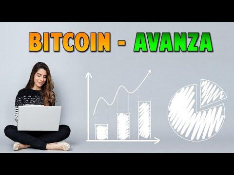 Bitcoin usdt tradingview