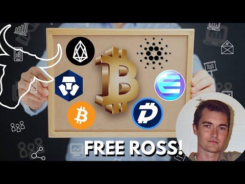 Bitcoin Fund Gets SEC Approval | Cardano Ready For A Push | Crypto.com EOS |  Enjin | Digibyte |