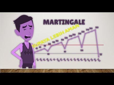 Cum să faci bani pe internet principalele tipuri de câștiguri