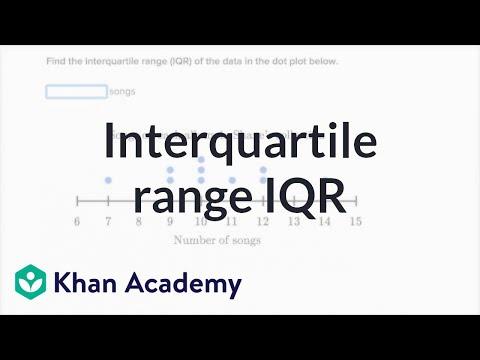 Interquartile range iqr video khan academy ccuart Images
