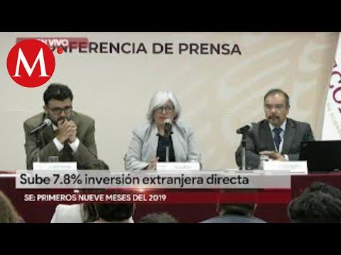 México Es Atractivo Para La Inversión Extranjera Crece 78 En Primeros 9 Meses