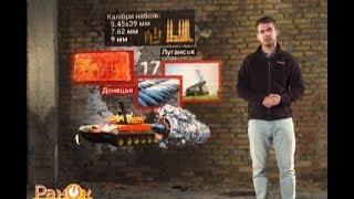 Донбас.Реалии: как боевики используют военные заводы Украины в ОРДЛО