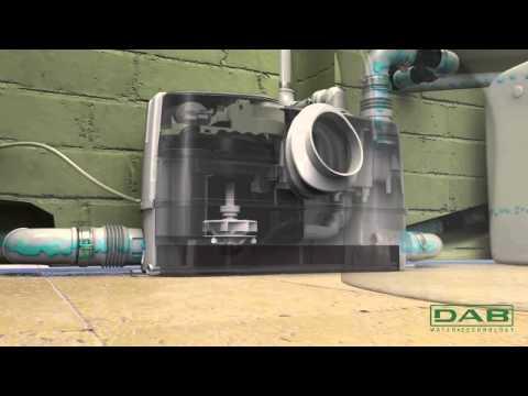 Reoveepump DAB GENIX 110 WC-1 hind ja info   Reoveepumbad   kaup24.ee
