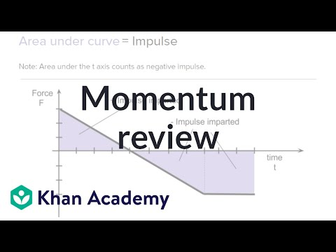 AP Physics 1 review of Momentum and Impulse (video) | Khan