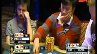Call Fantástico No WSOP-world Championship Of Poker 2012 - ESPN