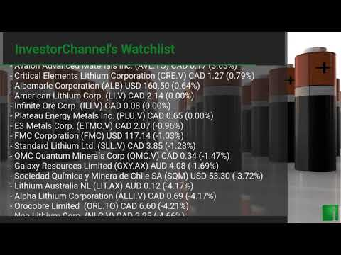 InvestorChannel's Lithium Watchlist Update for Tuesday, May, 11, 2021, 16:00 EST