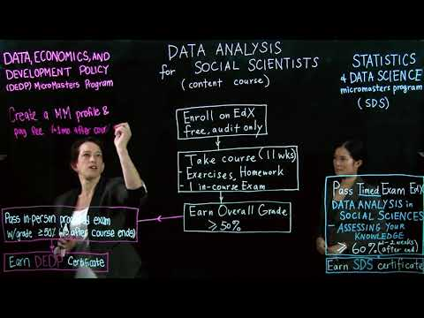 Data Analysis in Social Science—Assessing Your Knowledge   MITx ...