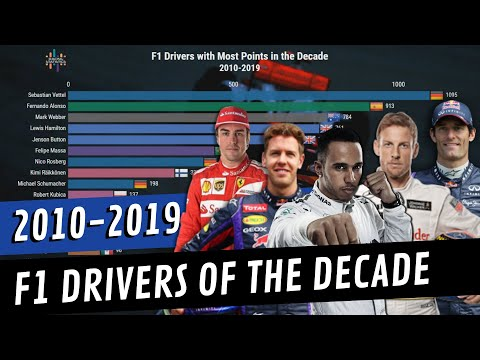 Image: Watch: The best drivers of the last decade