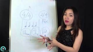Cách phân biệt đệm hát piano các điệu Chachacha, Rhumba, Bolero, Fox