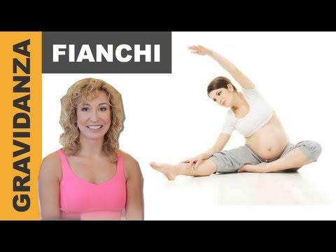 Farmaci per il trattamento dellosteoartrosi dellarticolazione della spalla
