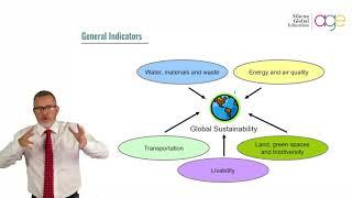 Sustainable Society - MBA sample class