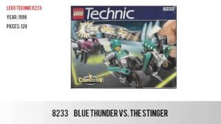 Lego Technic History 1977-2015