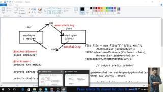 generating classes From xml schema :Jaxb Tutorial part 2