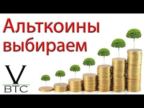 Рейтинг брокеров бинарных опционов россии