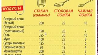 Сколько растительного масла в 1 столовой ложке?