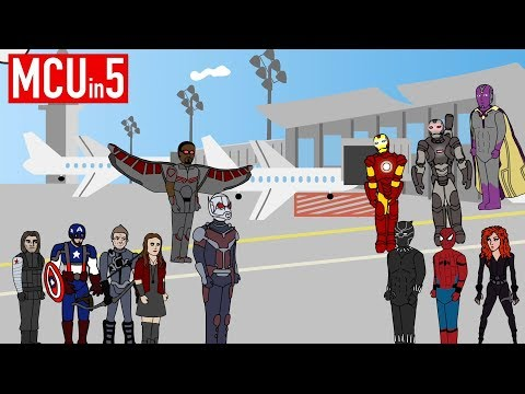 MCU Phase 3 | The Story of the Marvel Cinematic Universe in 5 Minutes!