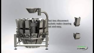 The PrimoCombi Multi-Head Weigher for automatic weighing, dispensing and filling
