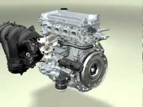 comment demarrer le moteur d'une voiture
