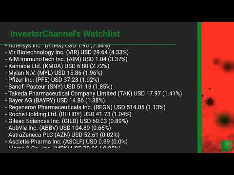 InvestorChannel's Covid-19 Watchlist Update for Friday, No ... Thumbnail