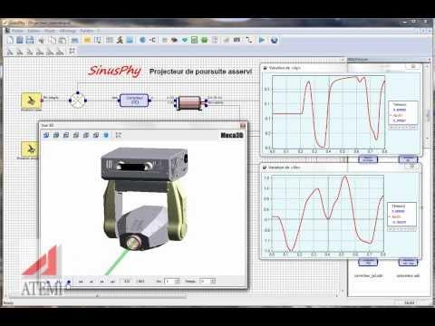 Etude SinusPhy : Projecteur de poursuite asservi