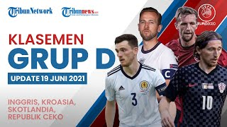 Update Klasemen Grup D Euro 2020: Republik Ceko Tetap di Puncak, Inggris Menyusul di Urutan Kedua
